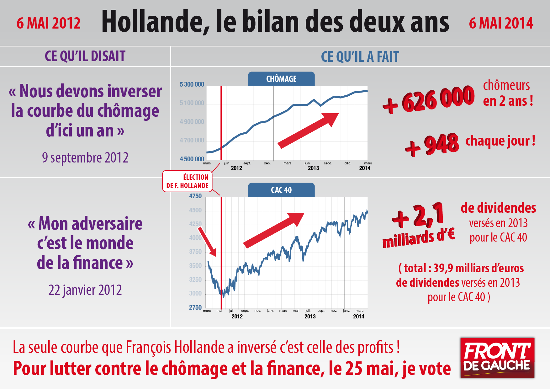 Infographie CAC40 - Chomage - v05-01