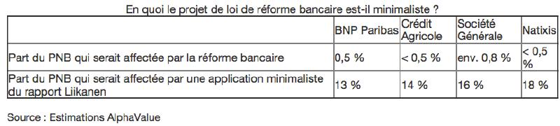 loi-bancaire